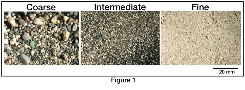 Soil Analysis Mva Scientific Consultants