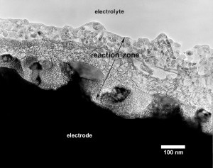 tem analysis of battery electrode cross section