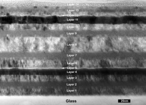 tem analysis of glass cross section