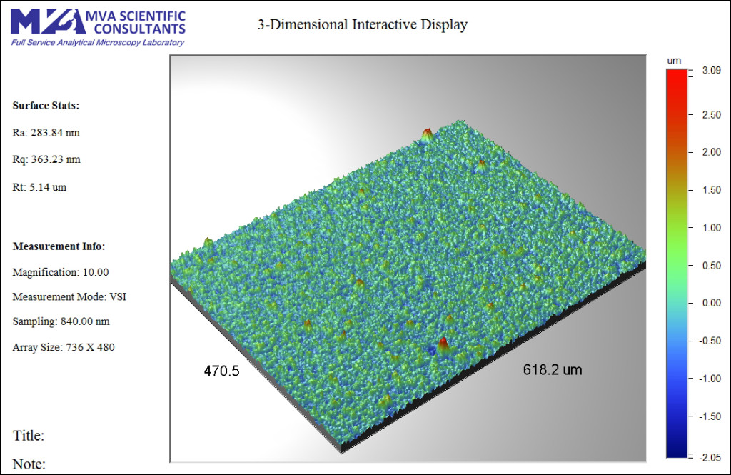 surface measurement of anodized aluminum