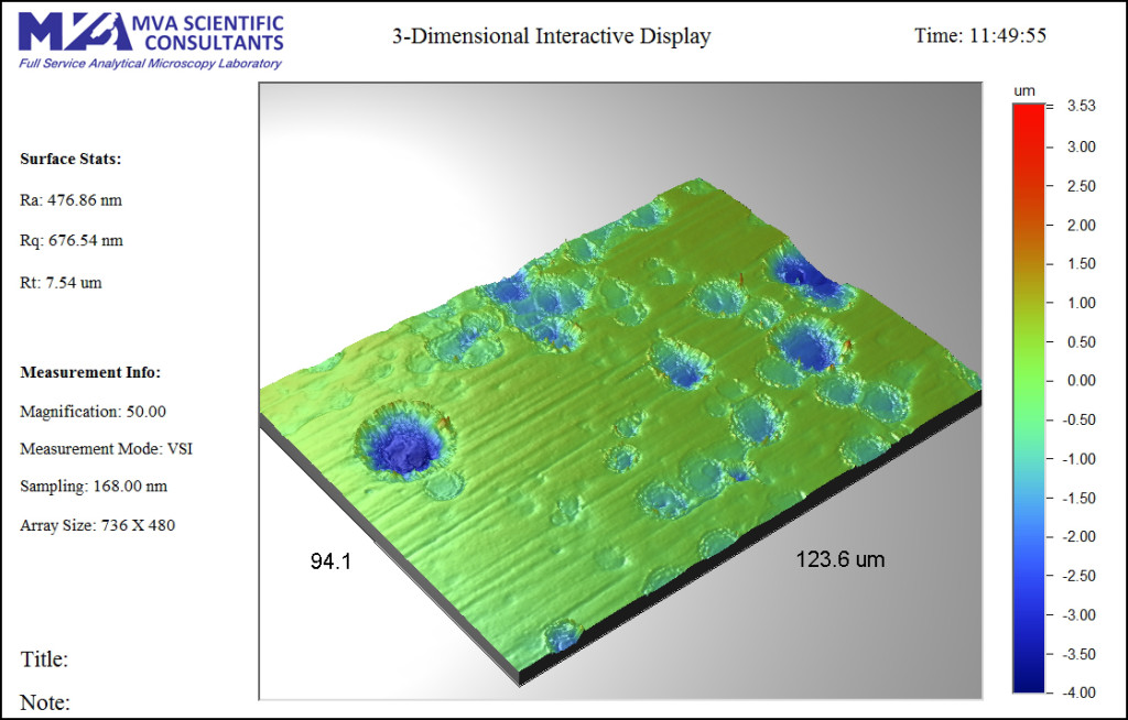 surface roughness of pits on aluminum printing drum