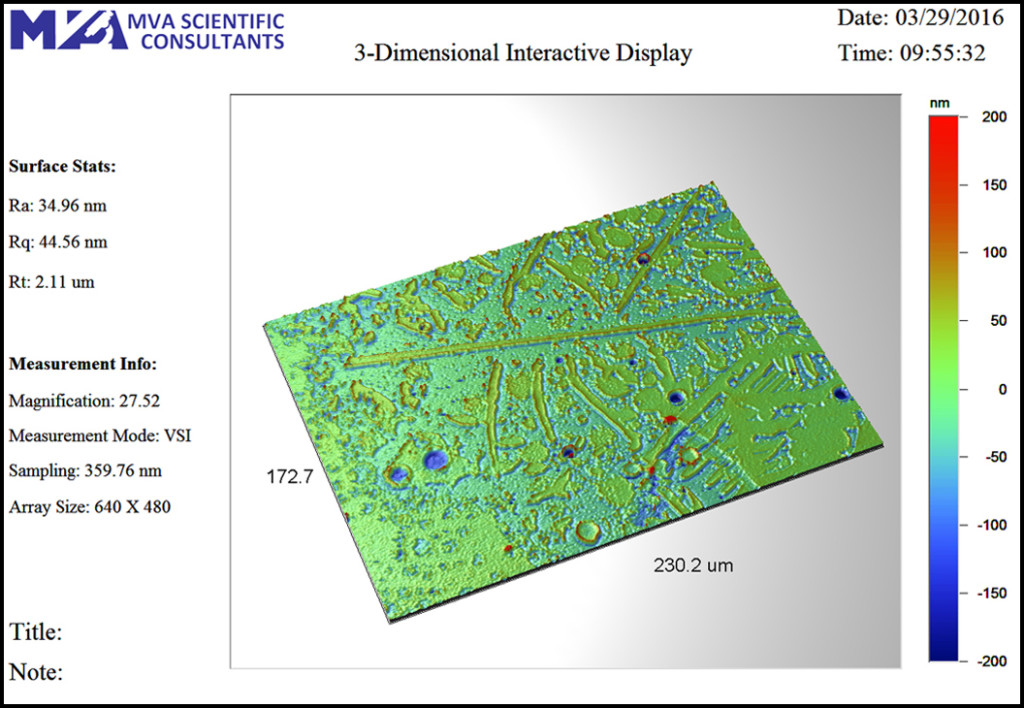 Surface Roughness Profile of a Delaminated Glass Surface